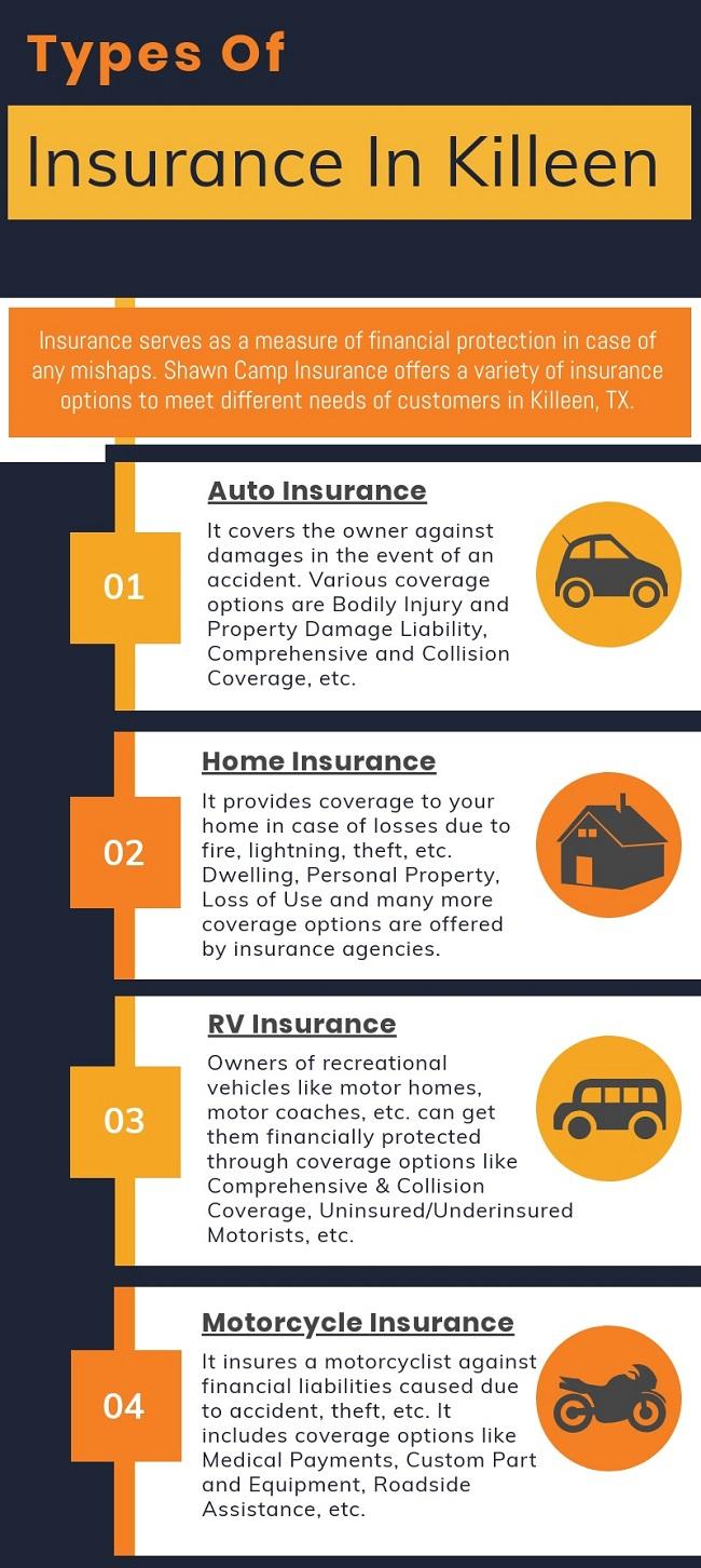 Killeen Motorcycle Insurance | Renters Insurance in Killeen